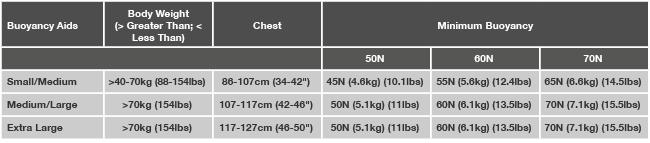 Yak Hallertau Size Guide